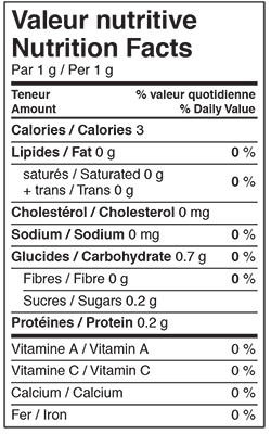 Ail - Garlic Nutritional Facts