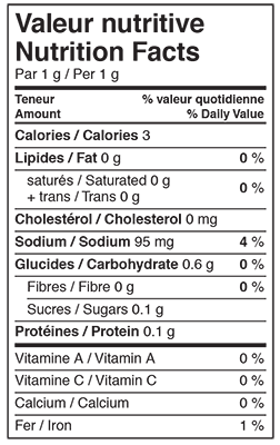 fish-and-seafood-nutritional-facts