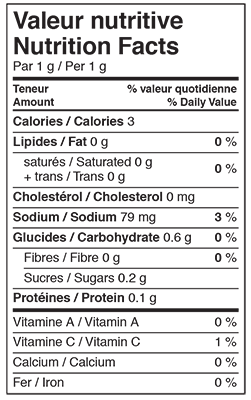 potatoes-and-vegetables-nutritional-facts