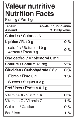cocoa-mole-nutritional-facts